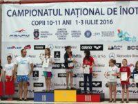 Înotătorii de la CSŞ 3 Suceava s-au întors cu un rucsac de medalii