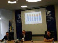 Peste 2.200 de locuri finanţate de la bugetul de stat la admiterea USV