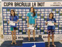 Înotătorii suceveni s-au remarcat la ultimul concurs de verificare înaintea Campionatelor Naţionale